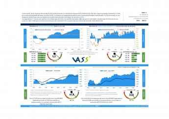 Noticias Tecnología | TIC Monitor VASS mayo 2019