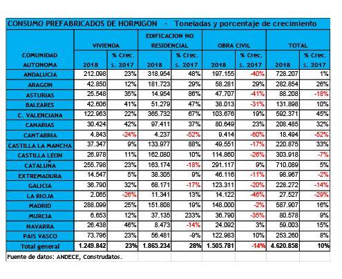 Foto de Andece - Datos anuales