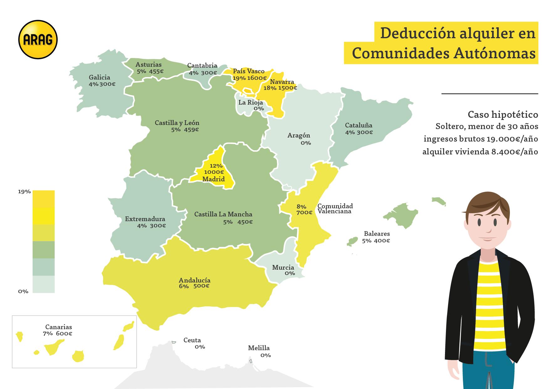 Foto de Deducción alquiler en Comunidades Autónomas