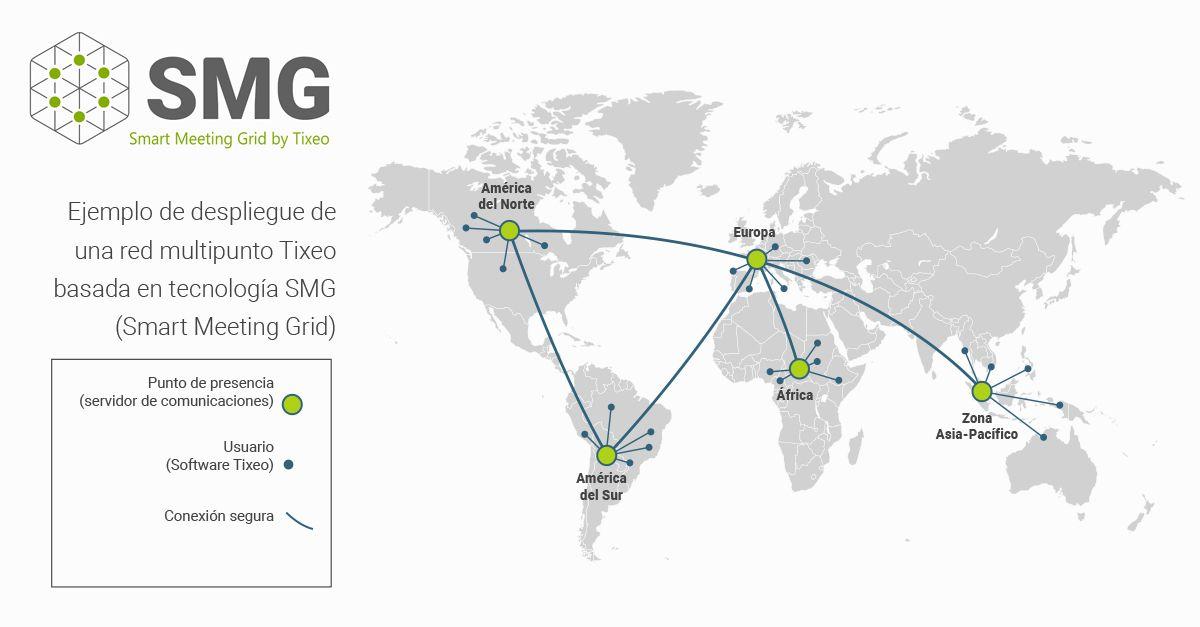 Tixeo lanza Smart Meeting Grid y simplifica el despliegue global de su sistema de videoconferencia seguro