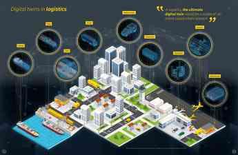 Gemelos digitales en logística