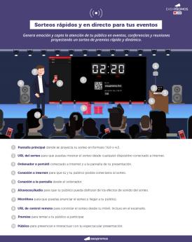 Infografía de cómo se realiza un sorteo en directo en un evento