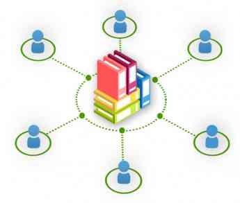 Entorno de archivos en Cloud