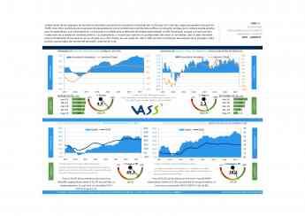 TIC Monitor VASS agosto 2019