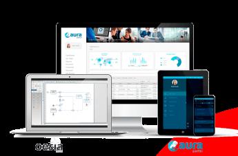 Plataforma Digital AuraPortal iBPMS