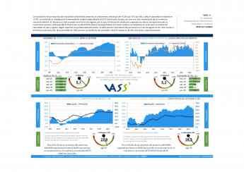 TIC Monitor VASS septiembre 2019