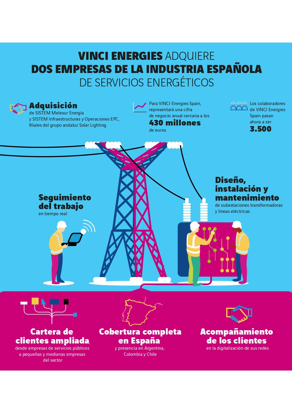 Foto de VINCI Energies adquiere dos empresas de la industria española