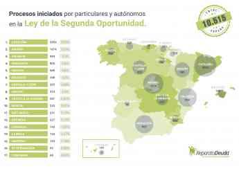 Mapa de casos de cancelación de deuda solicitados en España con la ley de la segunda oportunidad