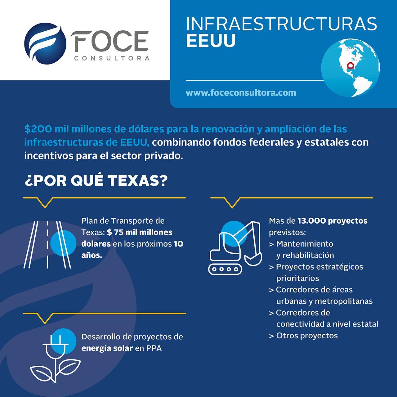 Foto de Infraestructuras EEUU