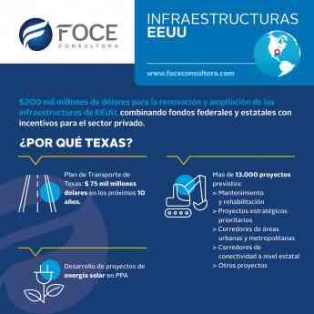 Infraestructuras EEUU