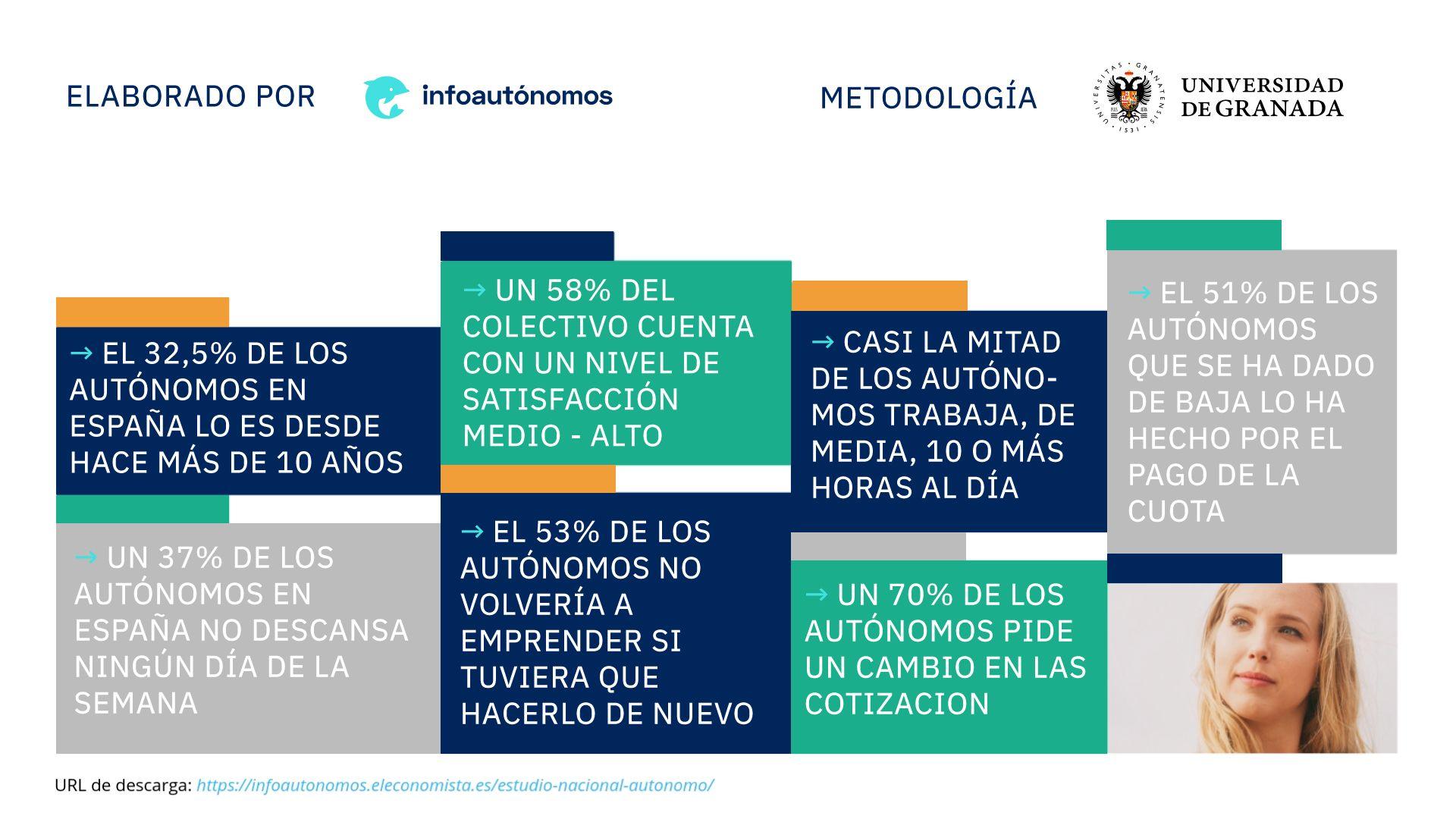 Foto de Cuadro de conclusiones III ENA 2019