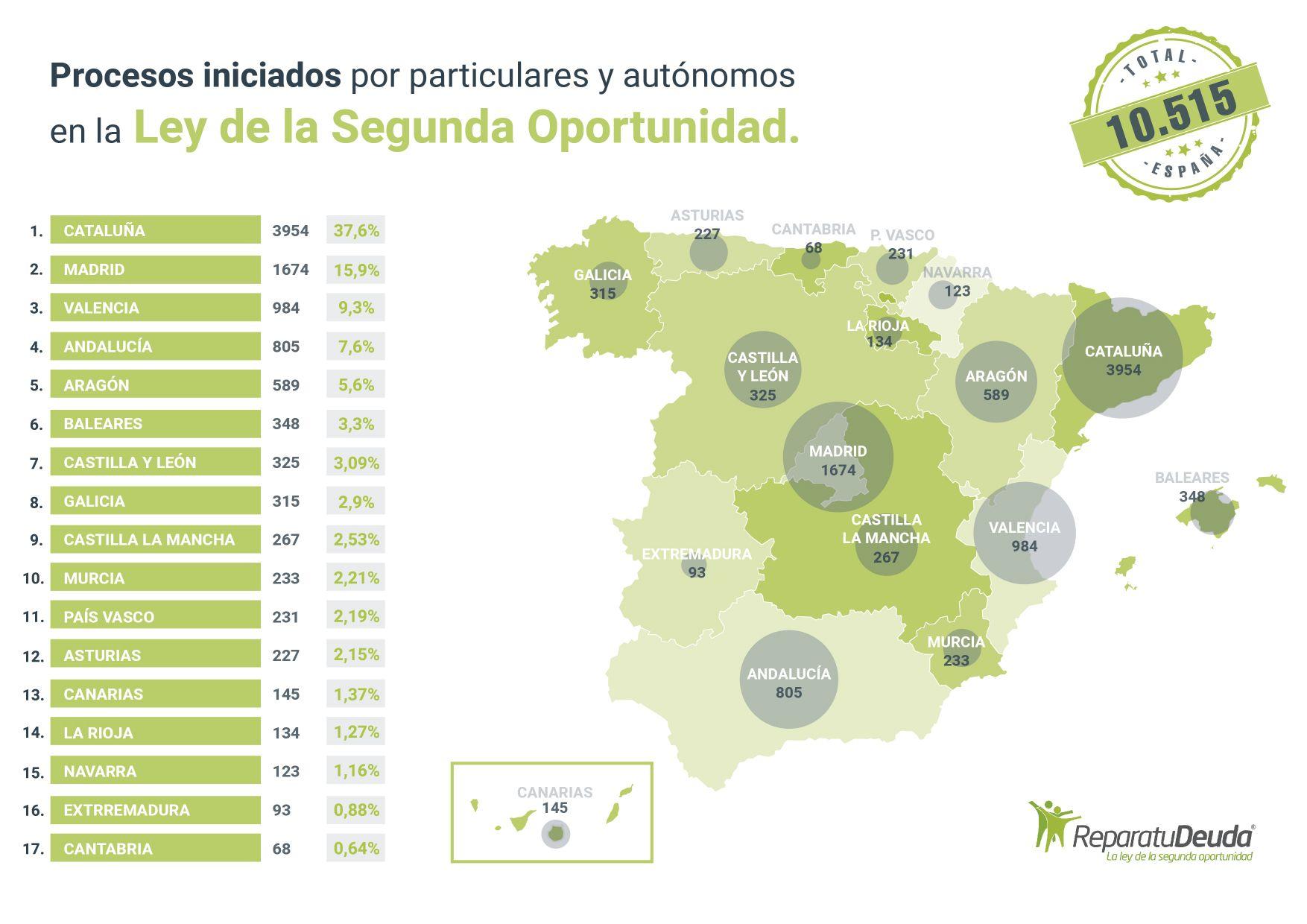 Fotografia Mapa casos de La Ley de la Segunda Oportunidad en España
