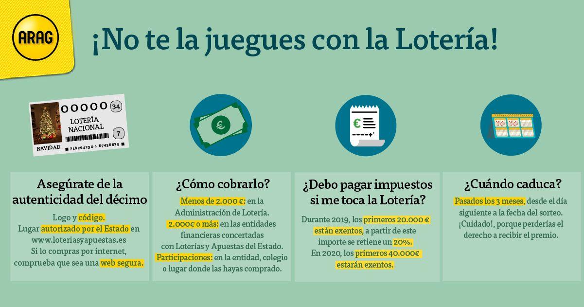 Foto de ¡No te la juegues con la Lotería!