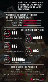 Noticias Nacional | Perfume's Club