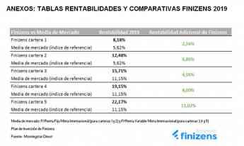 Noticias Nacional | Finizens