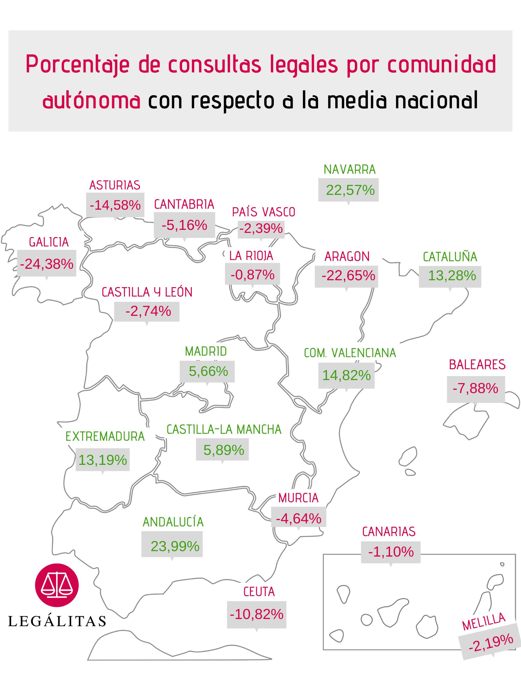 Foto de Porcentaje de consultas legales por comunidad autónoma con
