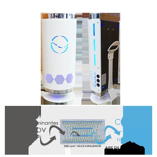 Beewair BW60L: el dispositivo de tratamiento del aire que elimina los Coronavirus