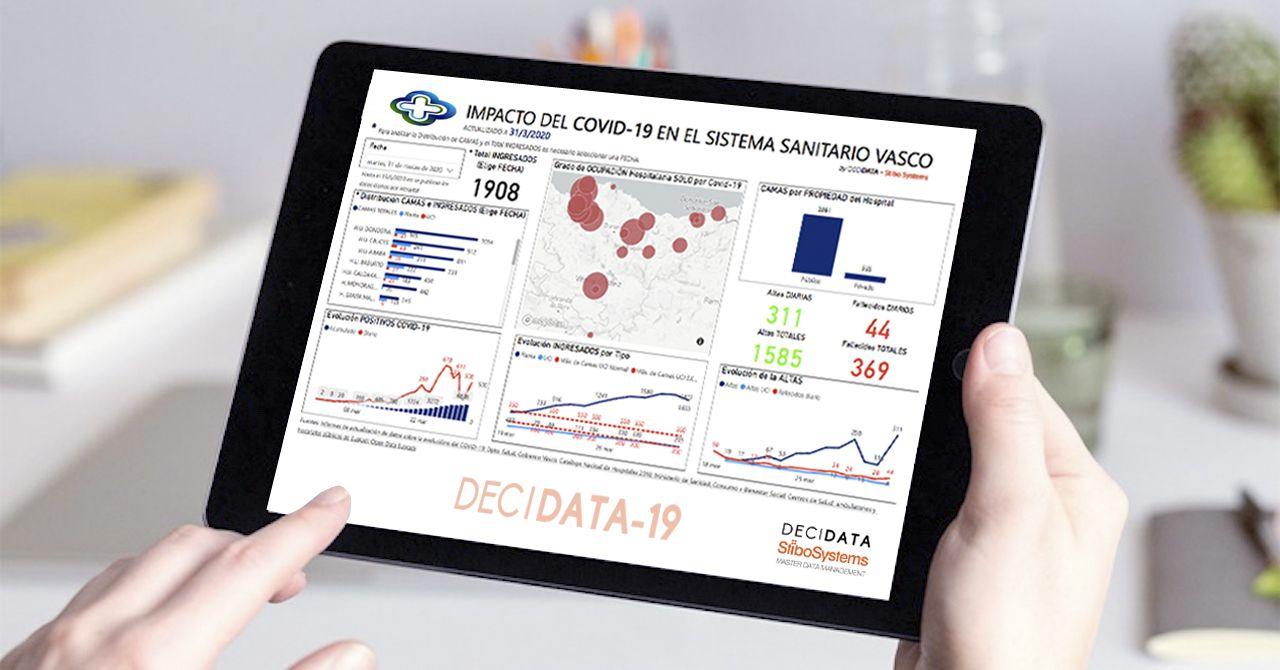 Panel DeciDATA-19: mejores datos, mejores decisiones para el sistema hospitalario