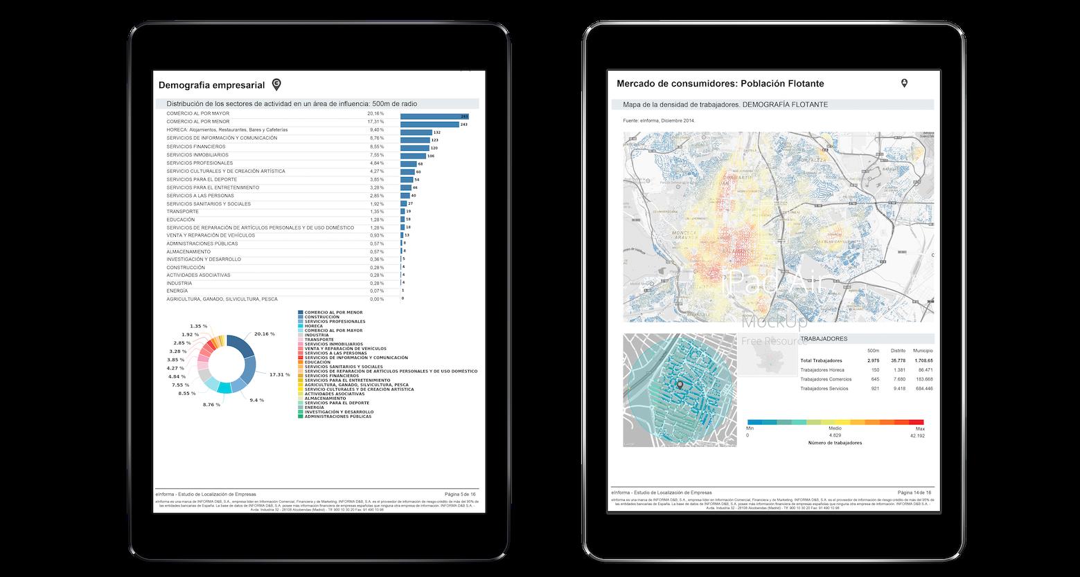 Geomarketing, consultable online desarrollado por inAtlas