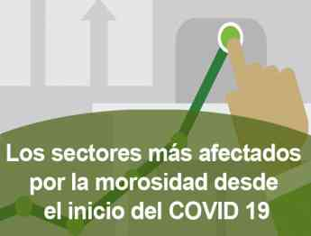 Cobratis revela cuáles son los sectores más afectados por los impagados desde el inicio del COVID 19