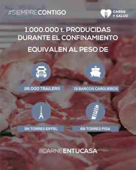 Foto de infografía equivalencias de peso