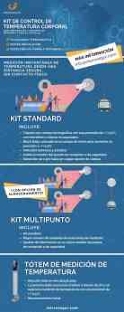Microsegur - Kit de control de temperatura corporal