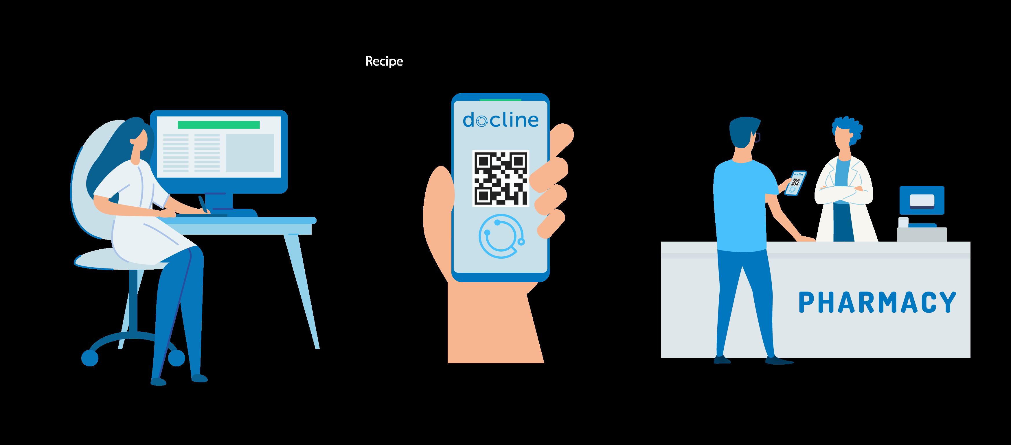 Docline, primera plataforma de telemedicina en ofrecer la receta electrónica privada de forma gratuita,