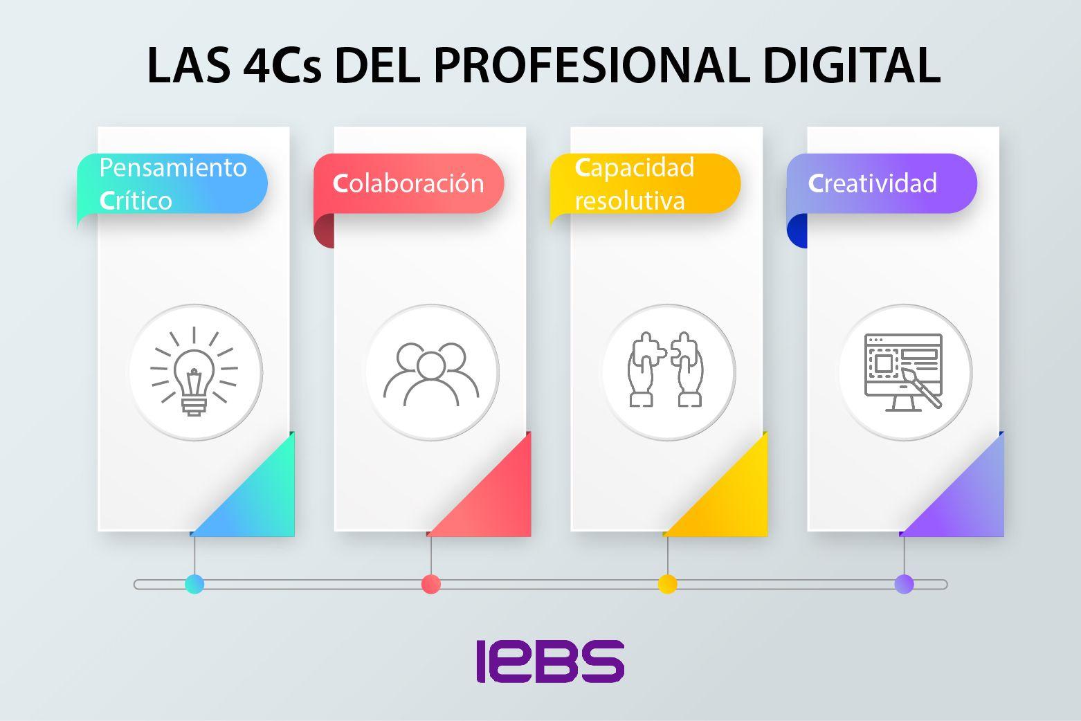 Las 4Cs del profesional digital
