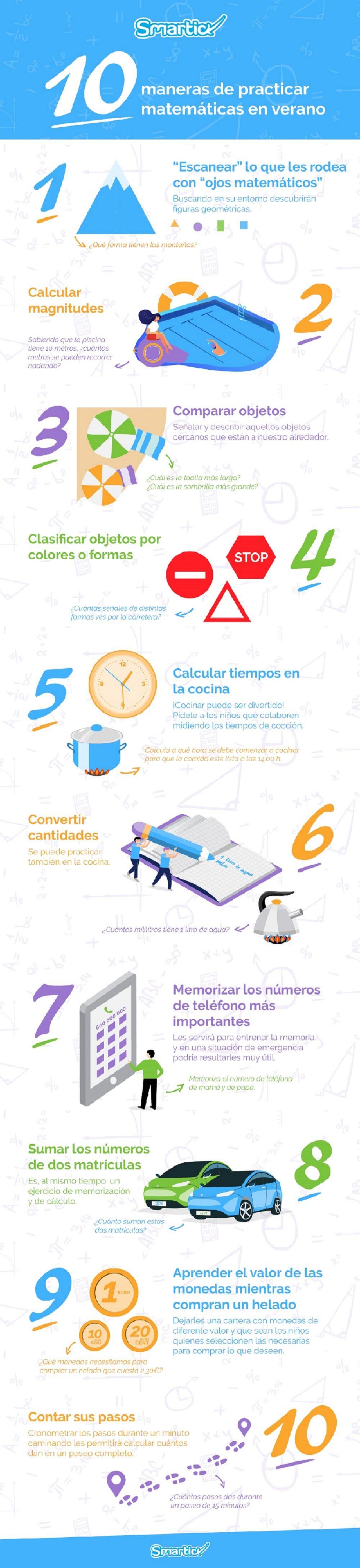 alt - https://static.comunicae.com/photos/notas/1216392/1594723656_Infograf_a_Smartick_Practicar_matem_ticas_en_verano.jpg