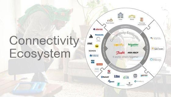 El Connectivity Ecosystem se expande y ofrece nuevas soluciones para el hogar moderno en un mundo digital