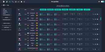 Noticias Fútbol | Dashboard Betpractice