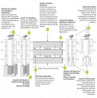 Foto de esquema instalacion valla composite