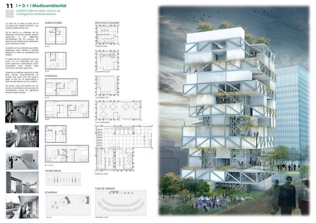 arquitecturaconfidencial.com, una ayuda para el PFC de arquitectura