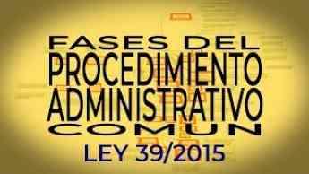 ¿En qué consiste la Ley del procedimiento administrativo? según Turbomemory.es