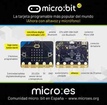 Nueva microbit v2 ya disponible en España