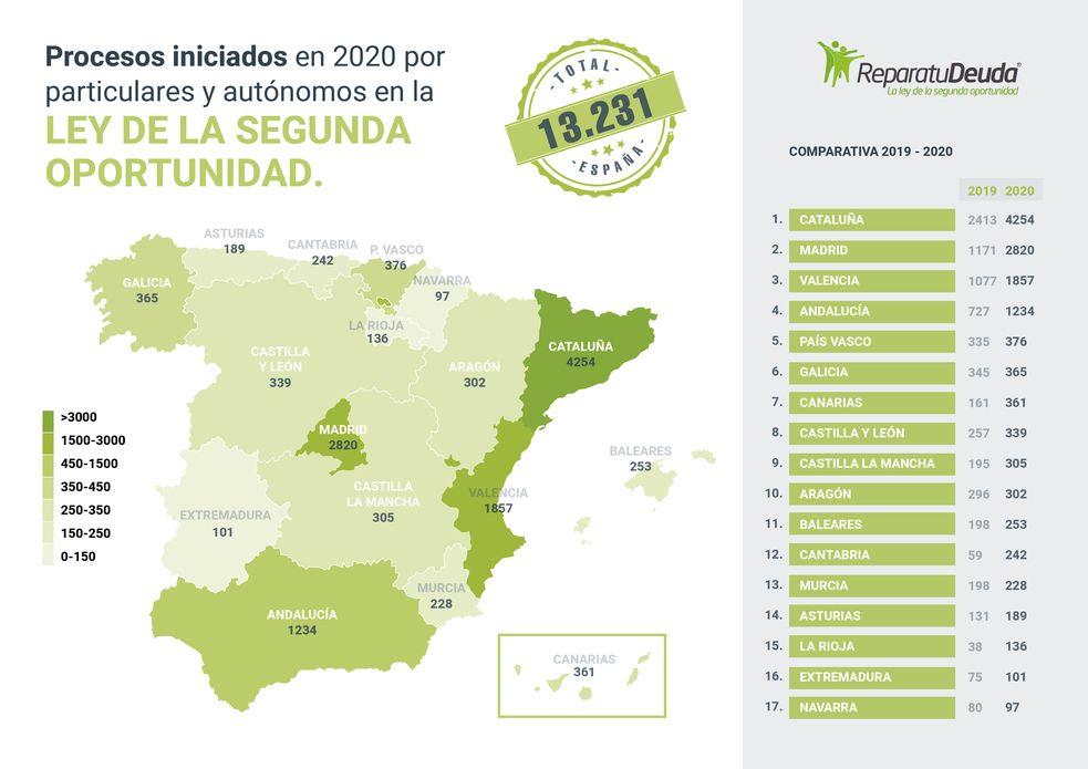 Foto de Mapa nacional de casos de la Ley de la Segunda Oportunidad