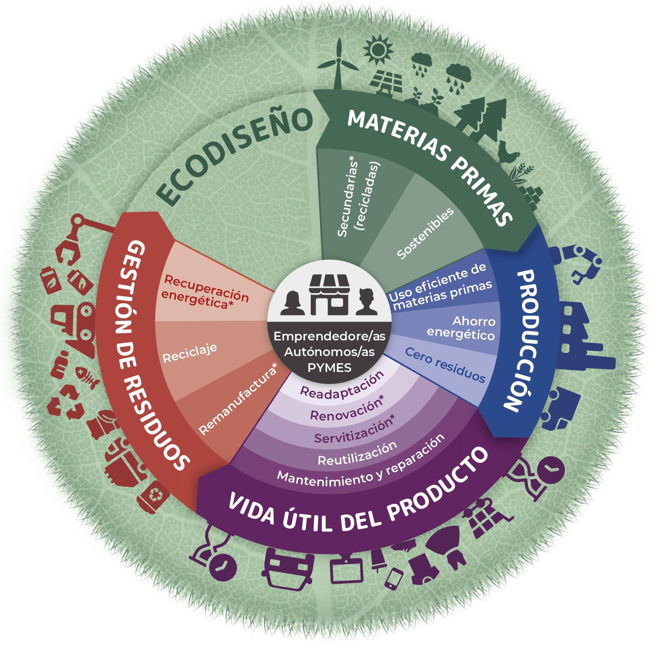 Foto de La Fundación ICO y la UNED celebran un seminario web sobre
