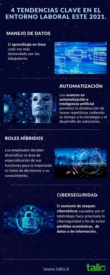 Las 4 tendencias clave en el entorno laboral este 2021 por Talio