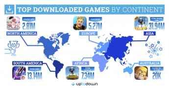 Infografía con el juego más popular en cada continente