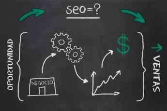 Empresa de Seo le planta cara a Google