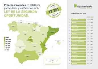 Mapa nacional de casos de la Ley de la Segunda Oportunidad en España