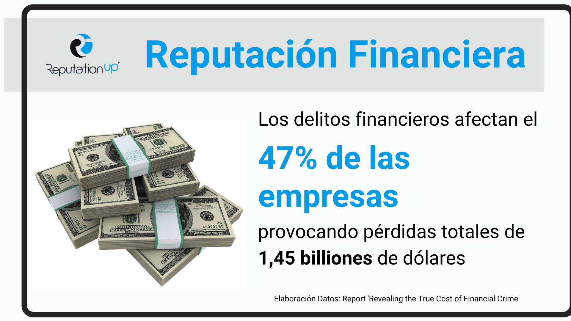 Fotografia Reputación financiera. ReputationUP Protege Con Éxito La