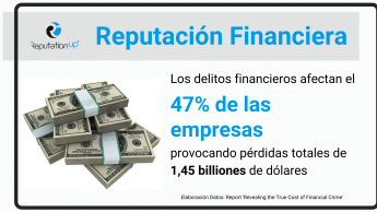 Reputación financiera. ReputationUP Protege Con Éxito La Reputación Financiera De Empresas Y Particulares. Infografía. Reputatio