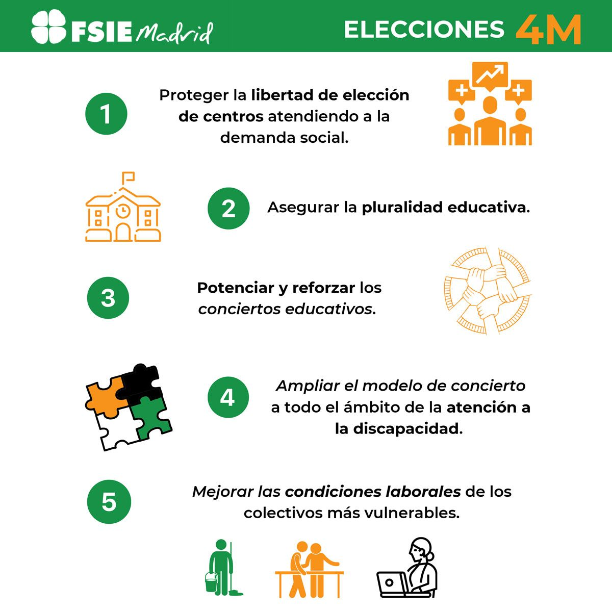 FSIE MADRID