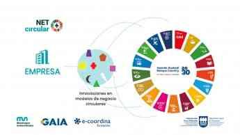 IMAGEN del proyecto Netcircular+ que pretende fomentar los modelos de economía circular en las empresas vascas
