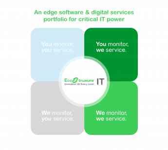 Schneider Electric lanza el programa Edge Software & Digital Services para impulsar la estrategia de Servicios de Gestión de sus