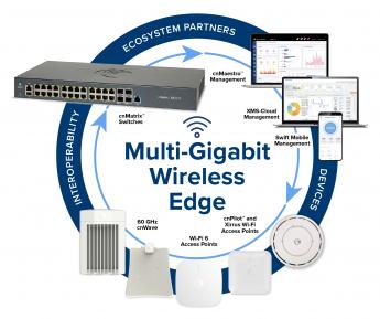 Cambium Networks lanza el programa de socios de proveedores de servicios gestionados