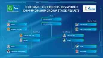 Jugadores de más de 200 países compiten en equipos mixtos