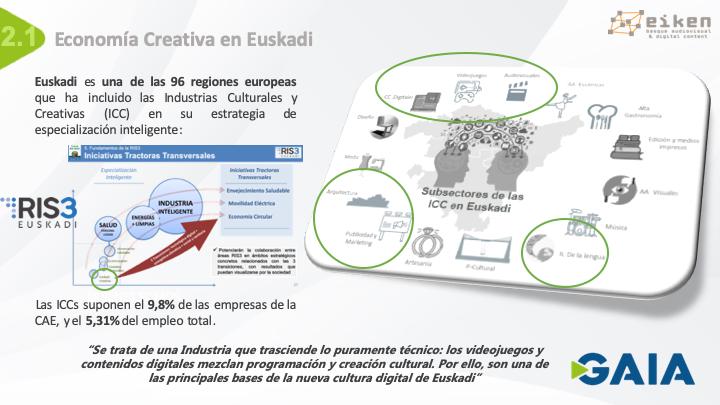 Fotografia Imagen de la presentación de EIKEN sobre Industrias