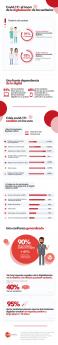 infografía barómetro